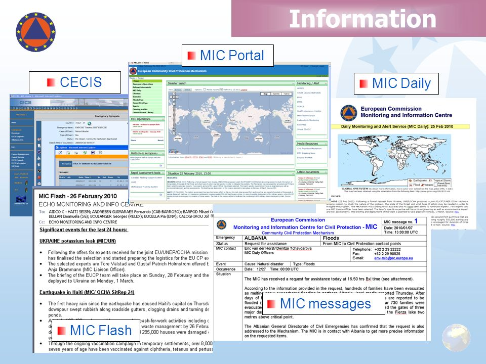 Information MIC Portal CECIS MIC Daily MIC messages MIC Flash