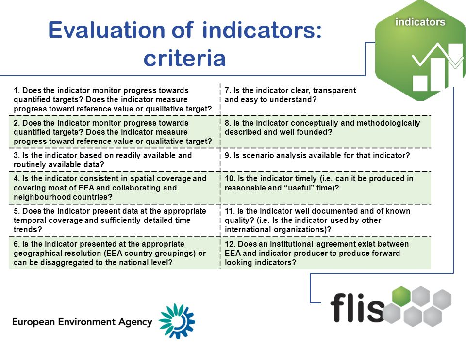 Evaluation of indicators: criteria