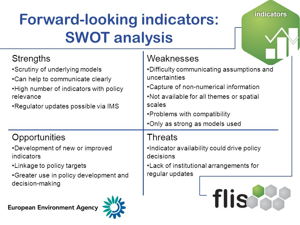 Forward-looking indicators: SWOT analysis