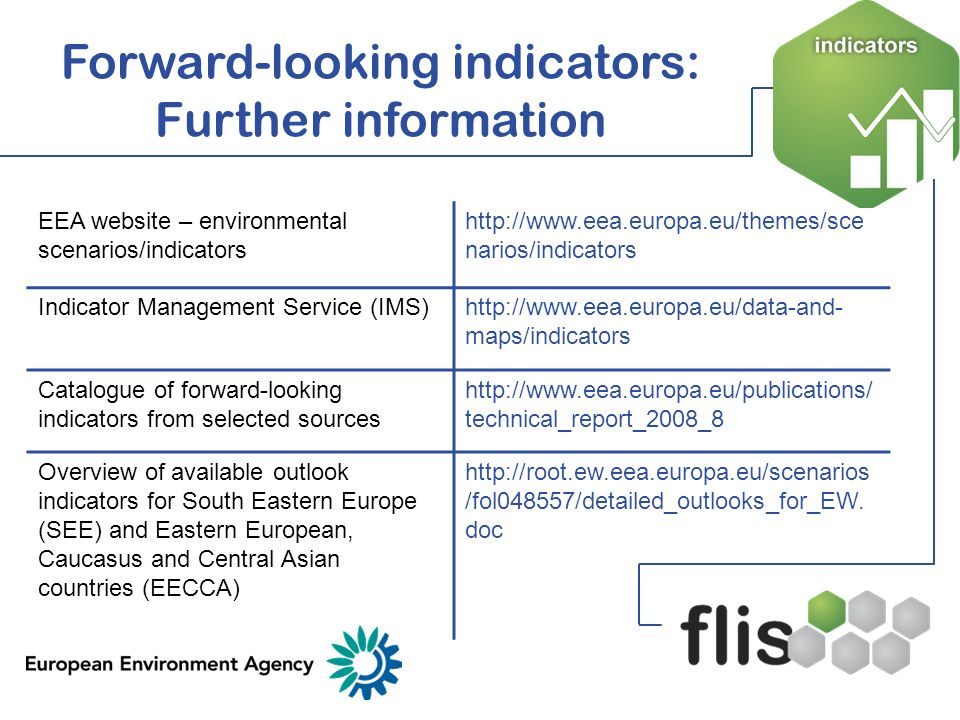 Forward-looking indicators: Further information