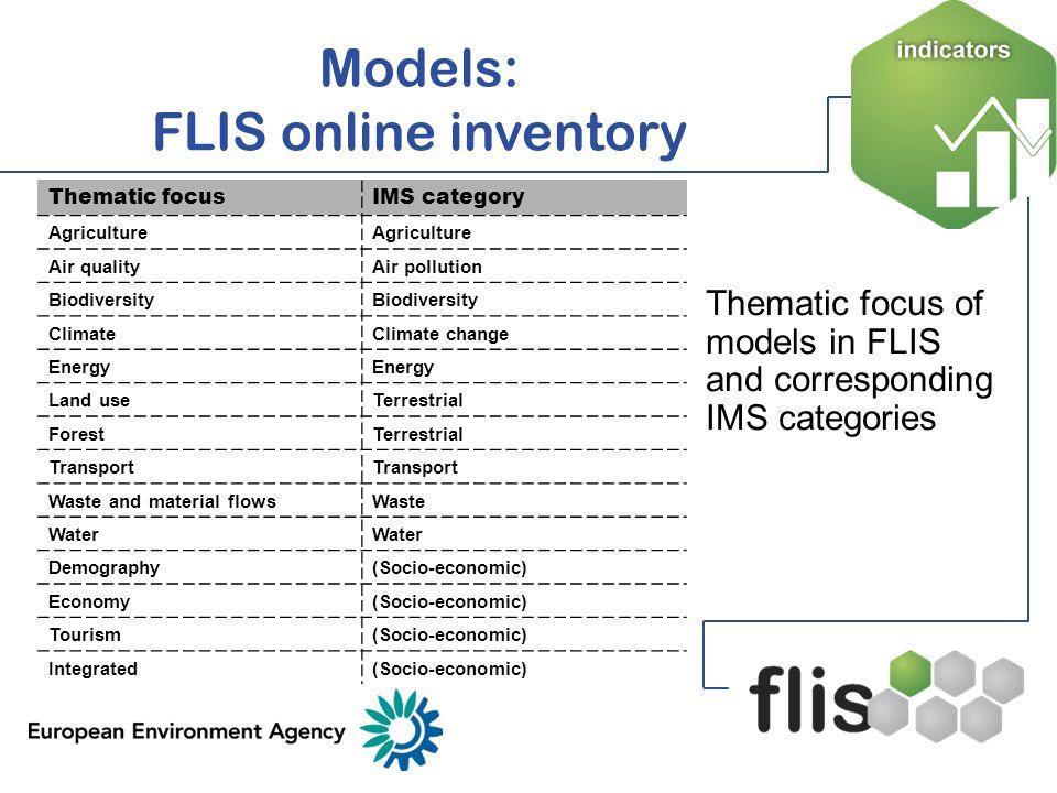 Models: FLIS online inventory