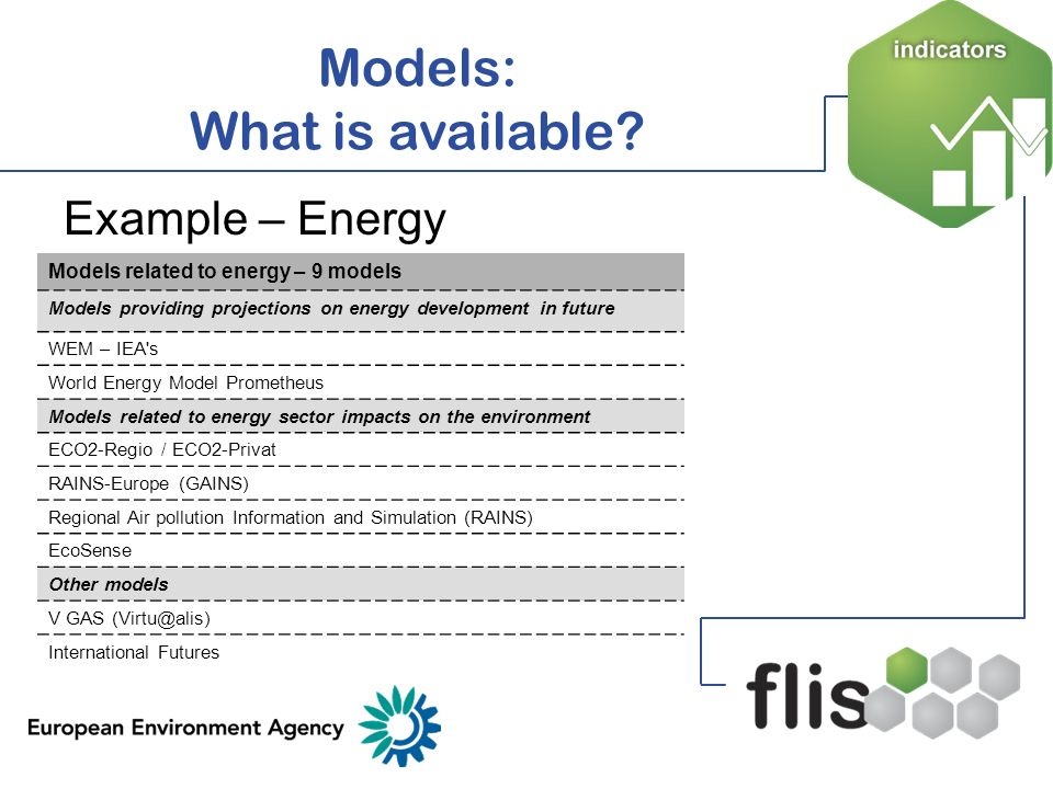 Models: What is available