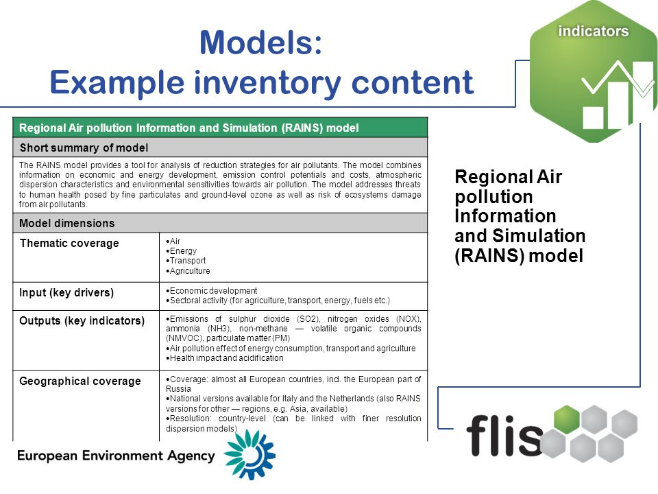 Models: Example inventory content