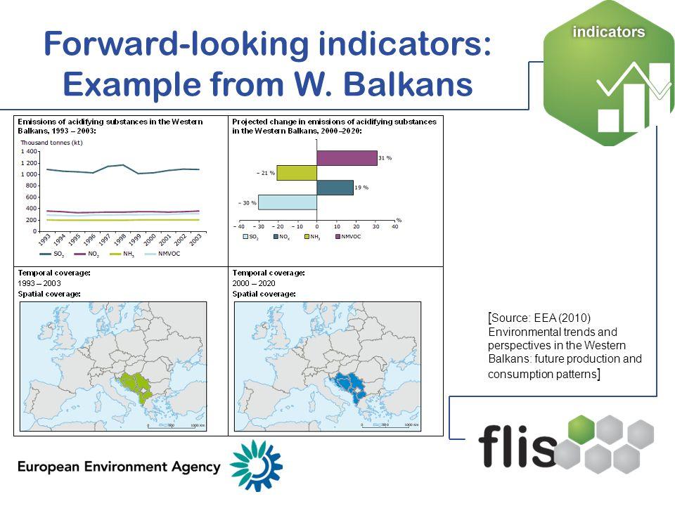 Forward-looking indicators: Example from W. Balkans