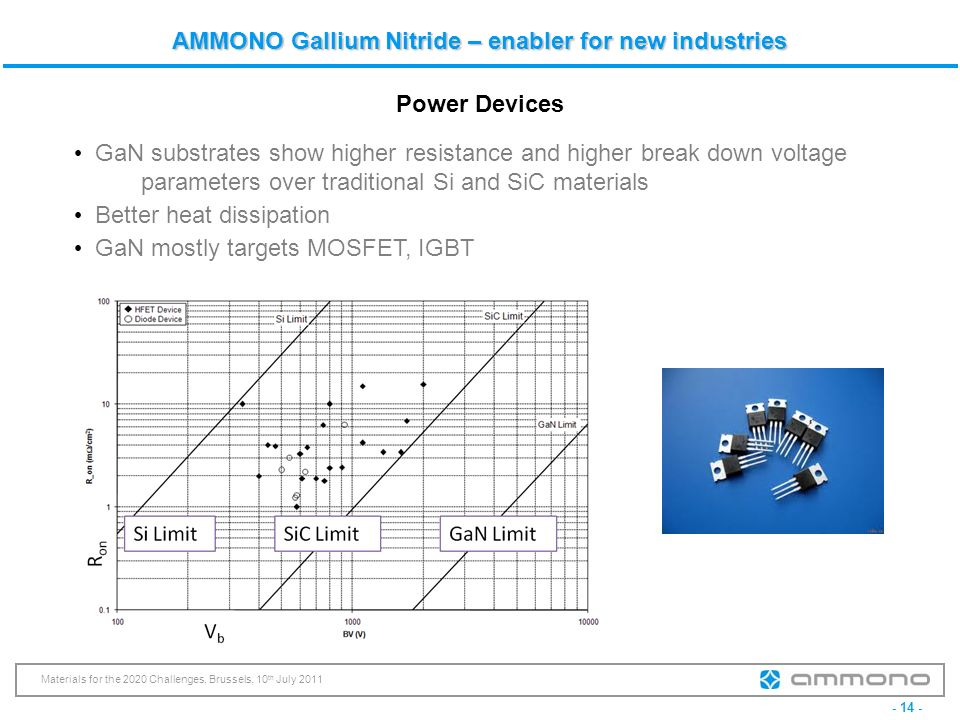 Power Devices GaN substrates show higher resistance and higher break down voltage parameters over traditional Si and SiC materials.