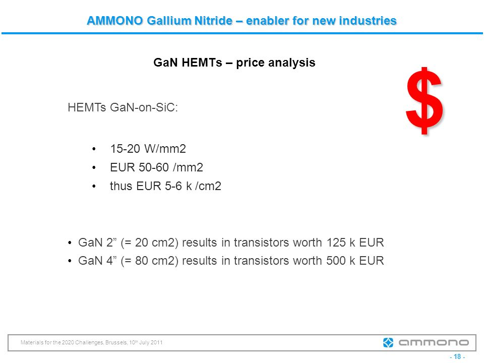 GaN HEMTs – price analysis