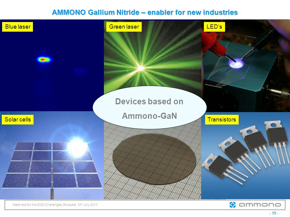 Devices based on Ammono-GaN