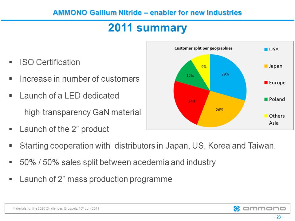 2011 summary ISO Certification Increase in number of customers