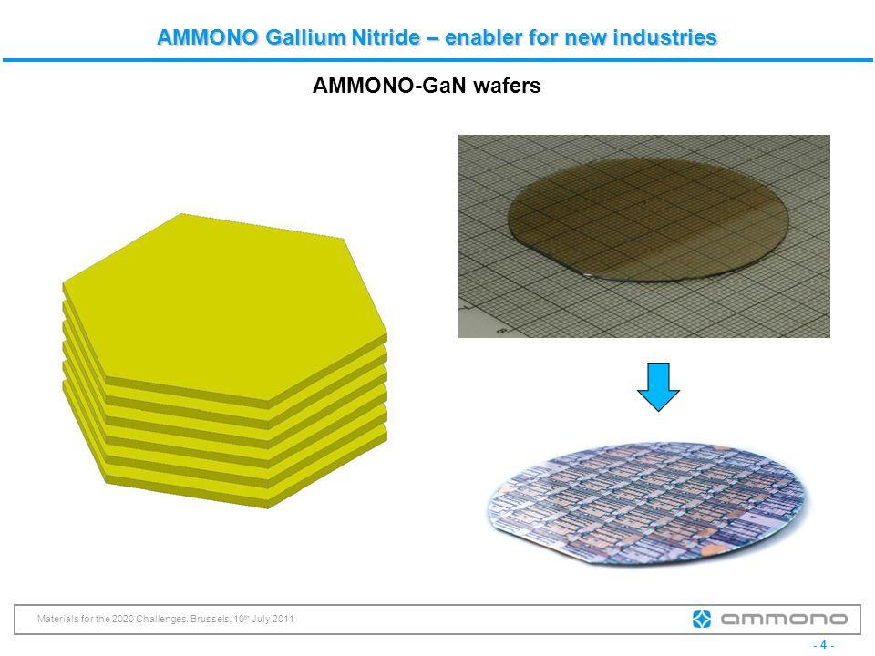 AMMONO-GaN wafers