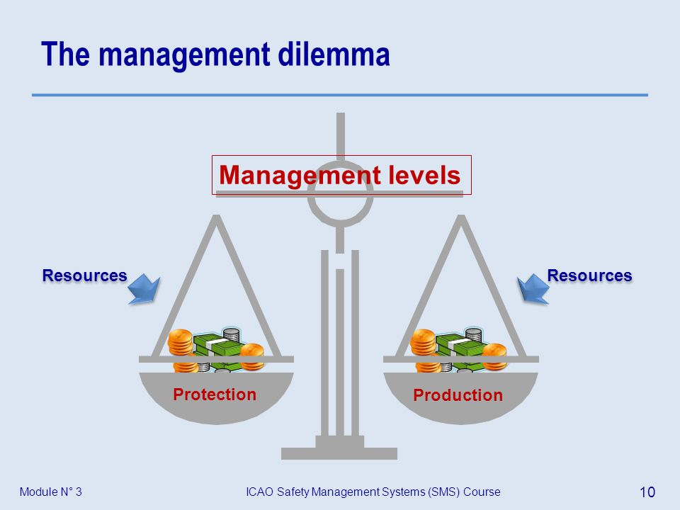 management dilemma The no 1 manager's dilemma and the system managers' who are at the top of  their game use to stay up-to-date and impressively well-informed.