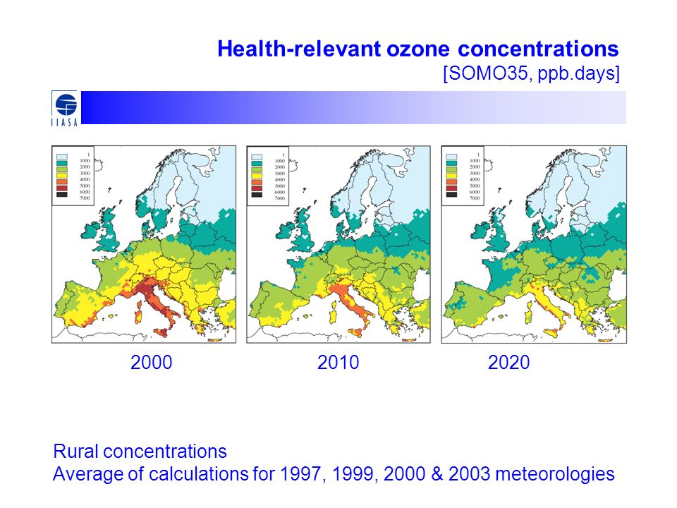 Health-relevant ozone concentrations [SOMO35, ppb.days]