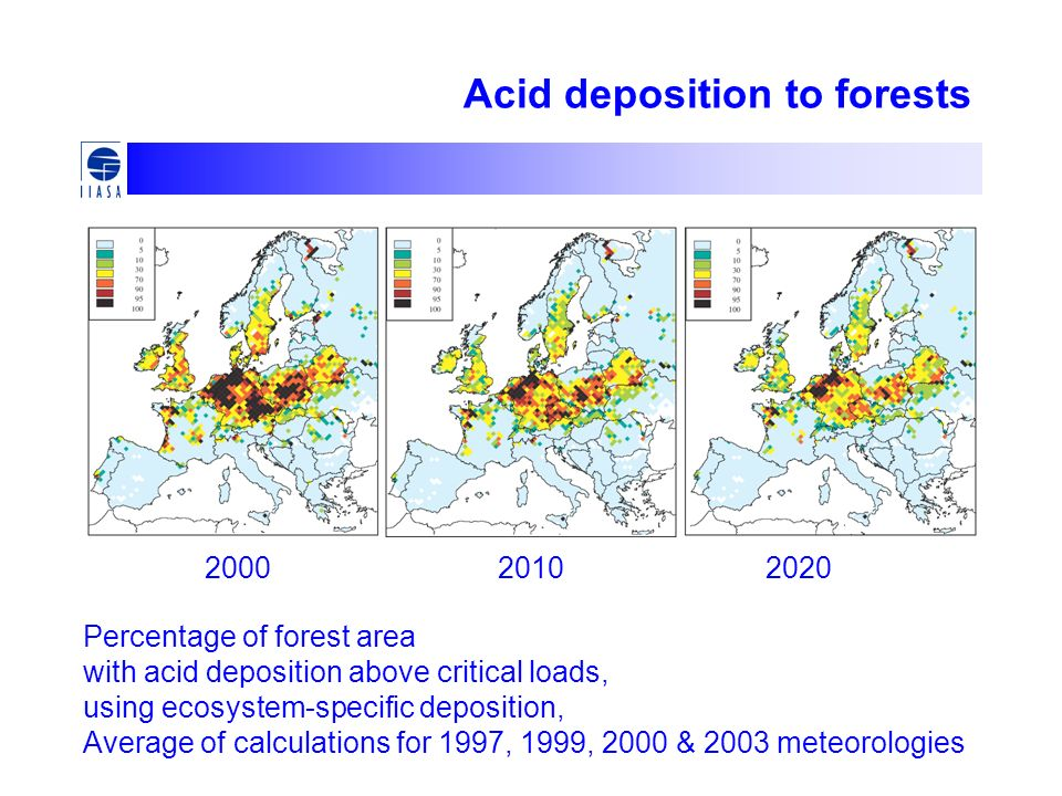 Acid deposition to forests