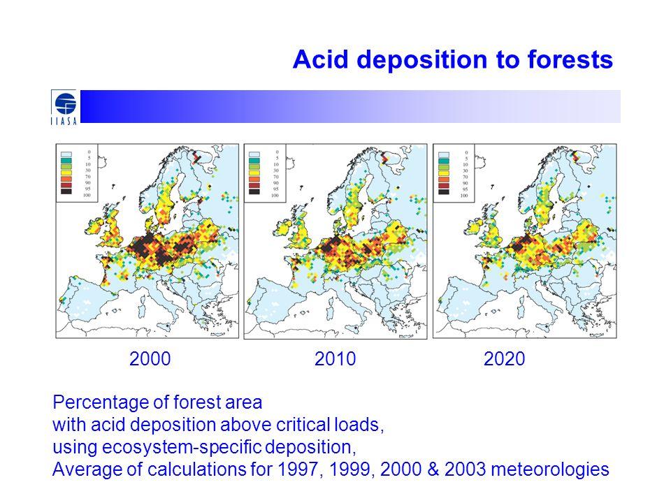 Acid deposition to forests