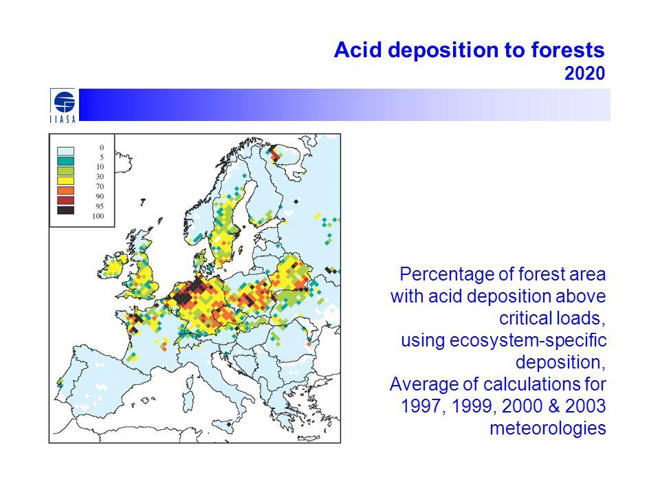 Acid deposition to forests 2020