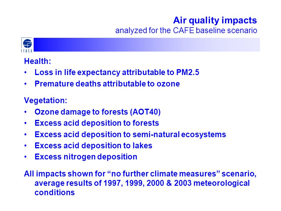 Air quality impacts analyzed for the CAFE baseline scenario