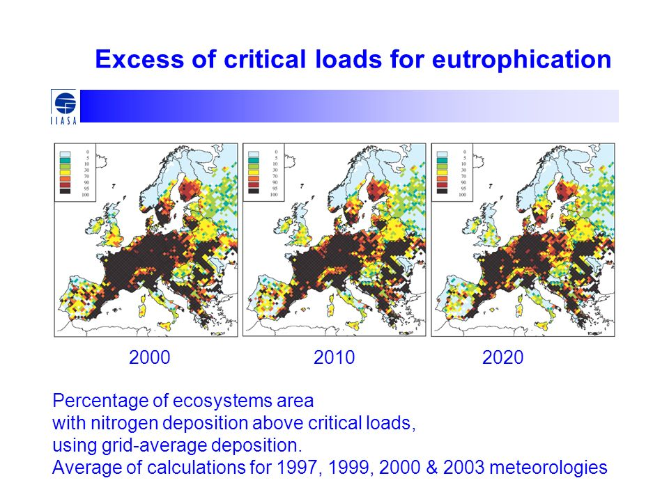Excess of critical loads for eutrophication