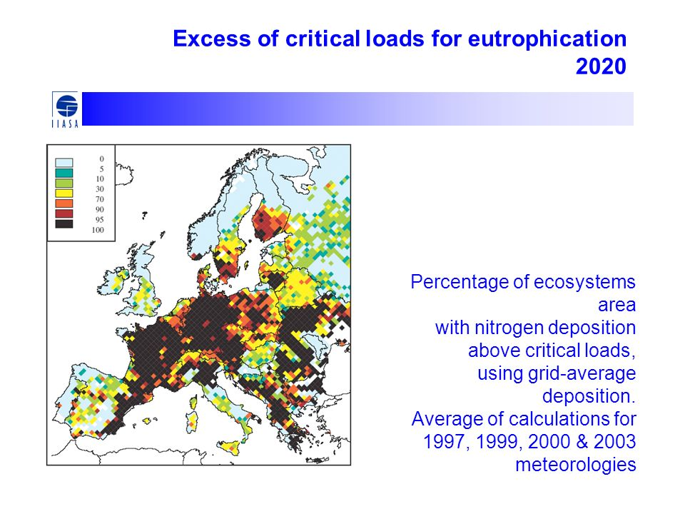 Excess of critical loads for eutrophication 2020