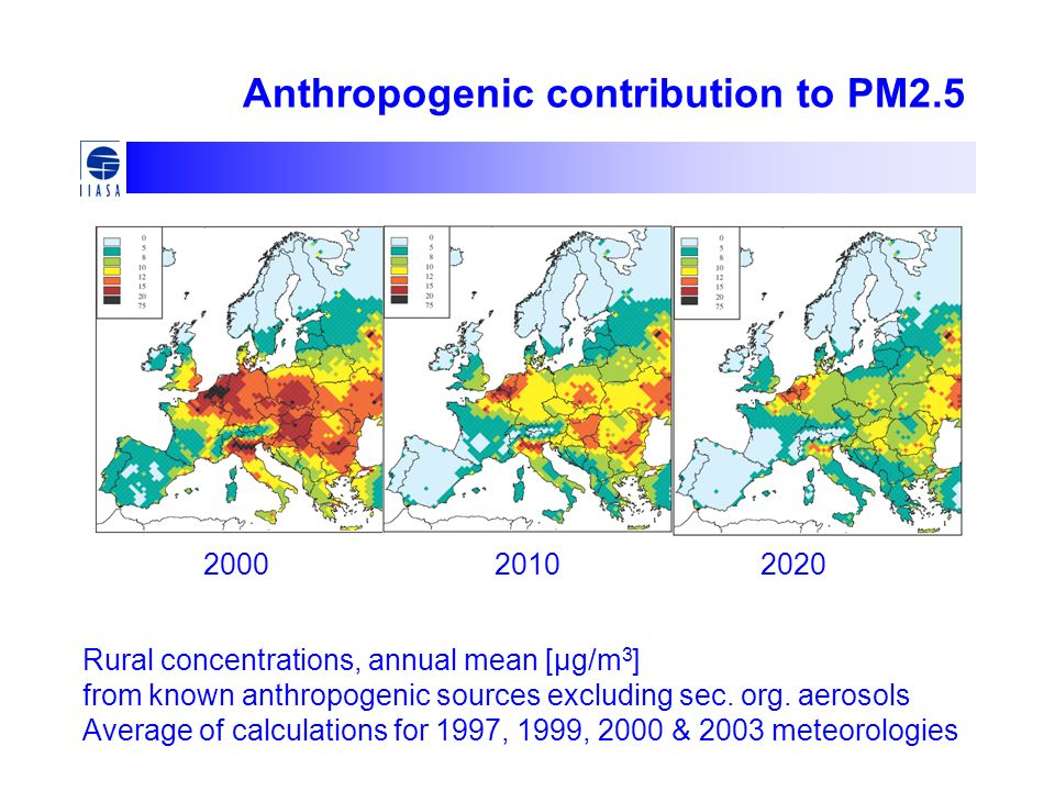 Anthropogenic contribution to PM2.5