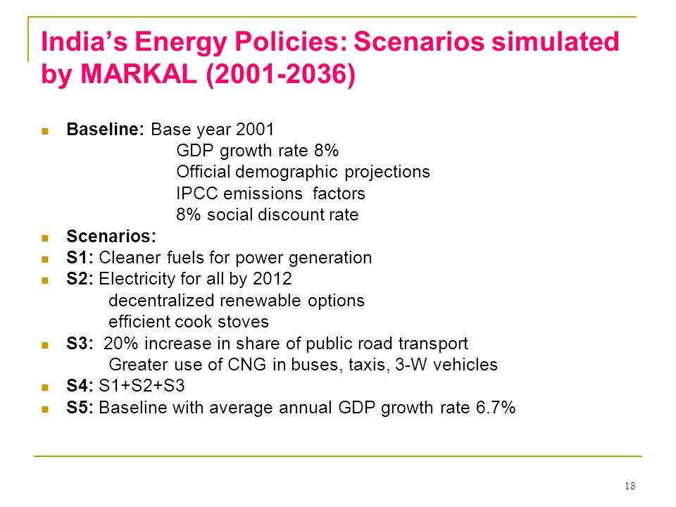 India's Energy Policies: Scenarios simulated by MARKAL ( )