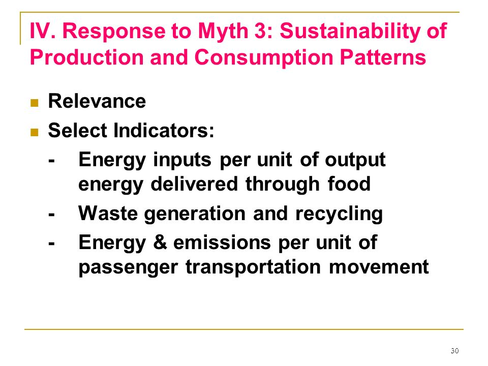 IV. Response to Myth 3: Sustainability of Production and Consumption Patterns