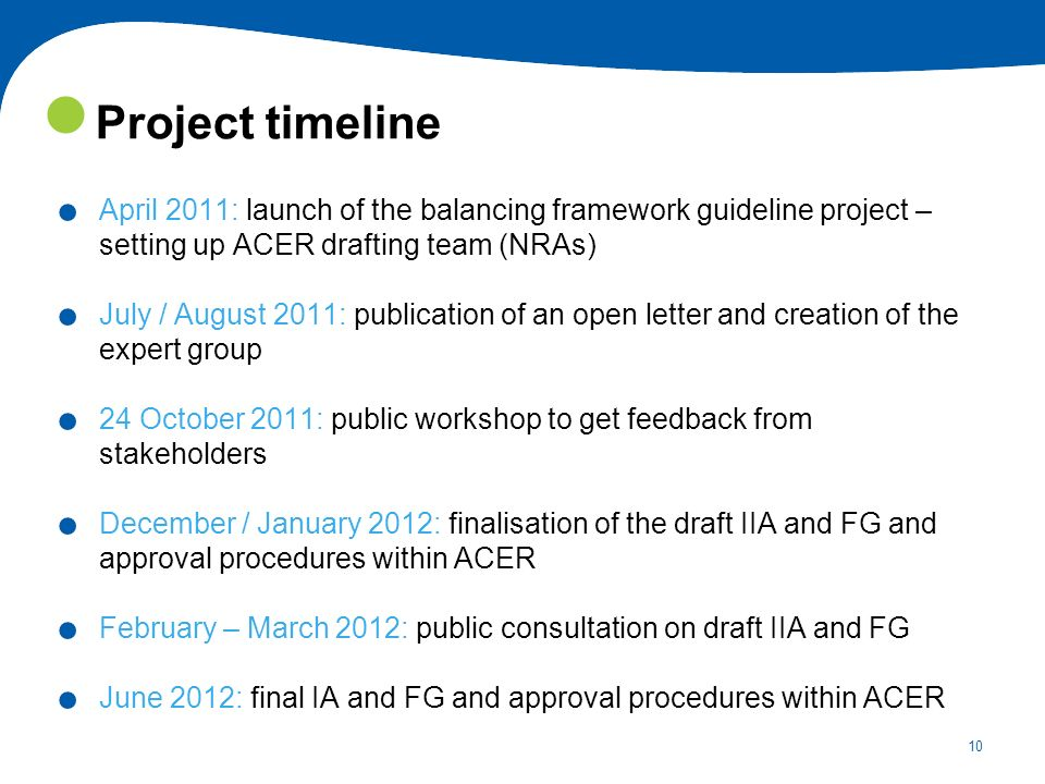 Project timelineApril 2011: launch of the balancing framework guideline project – setting up ACER drafting team (NRAs)