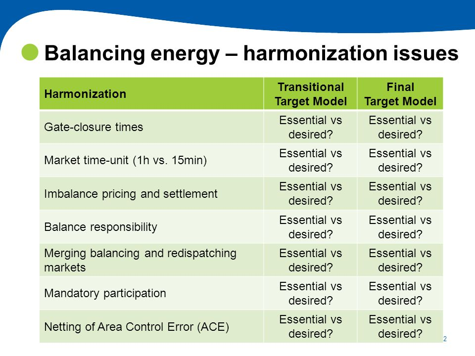 Balancing energy – harmonization issues