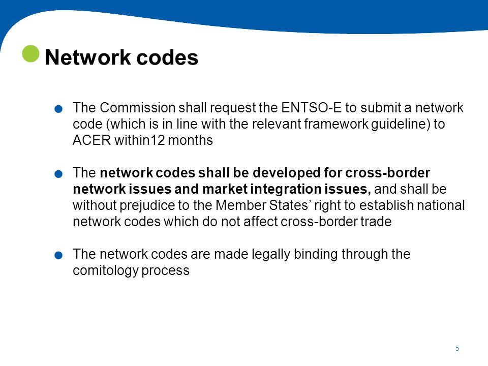 Network codes
