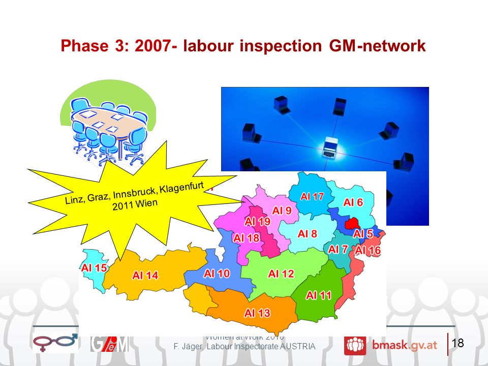 Phase 3: 2007- labour inspection GM-network