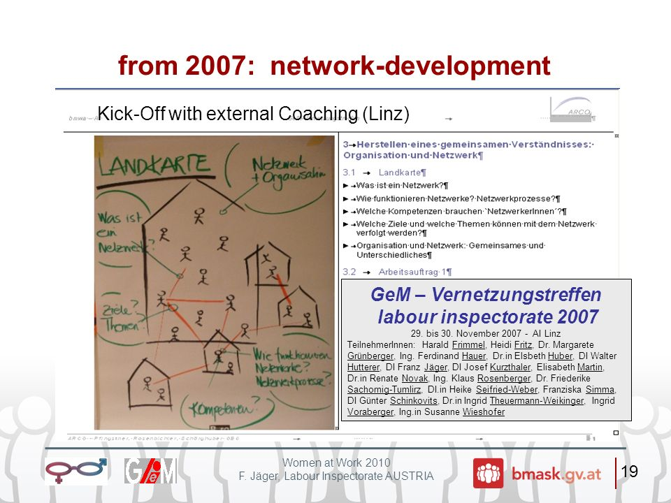 from 2007: network-development