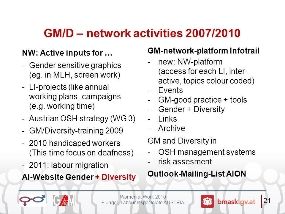 GM/D – network activities 2007/2010