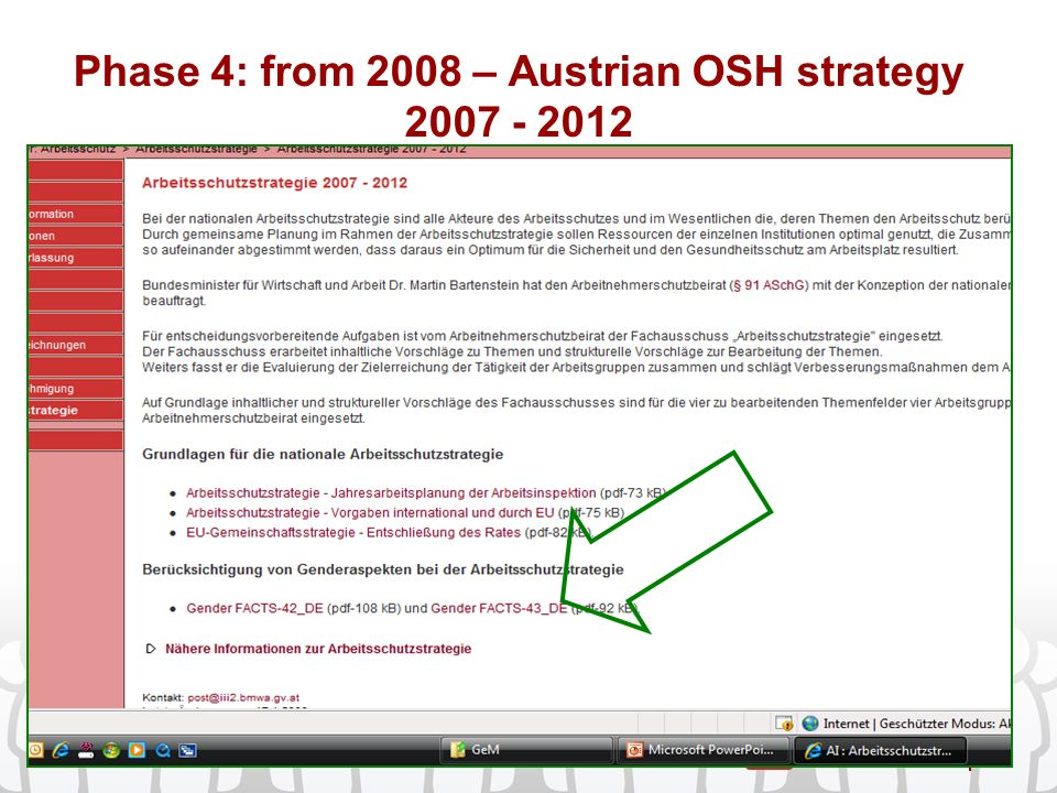 Phase 4: from 2008 – Austrian OSH strategy 2007 - 2012