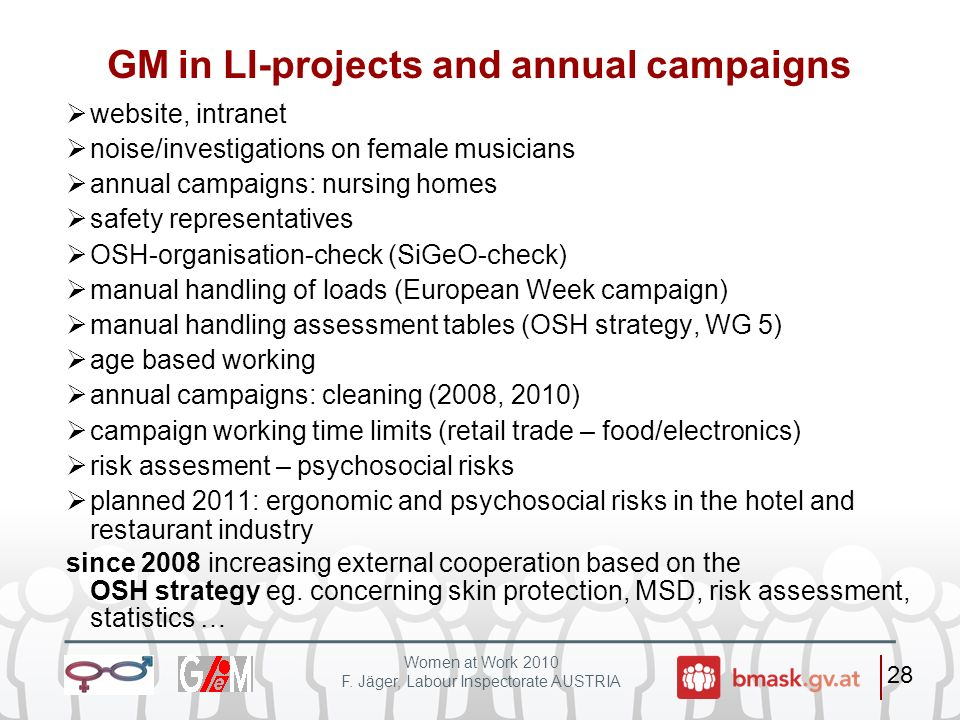 GM in LI-projects and annual campaigns