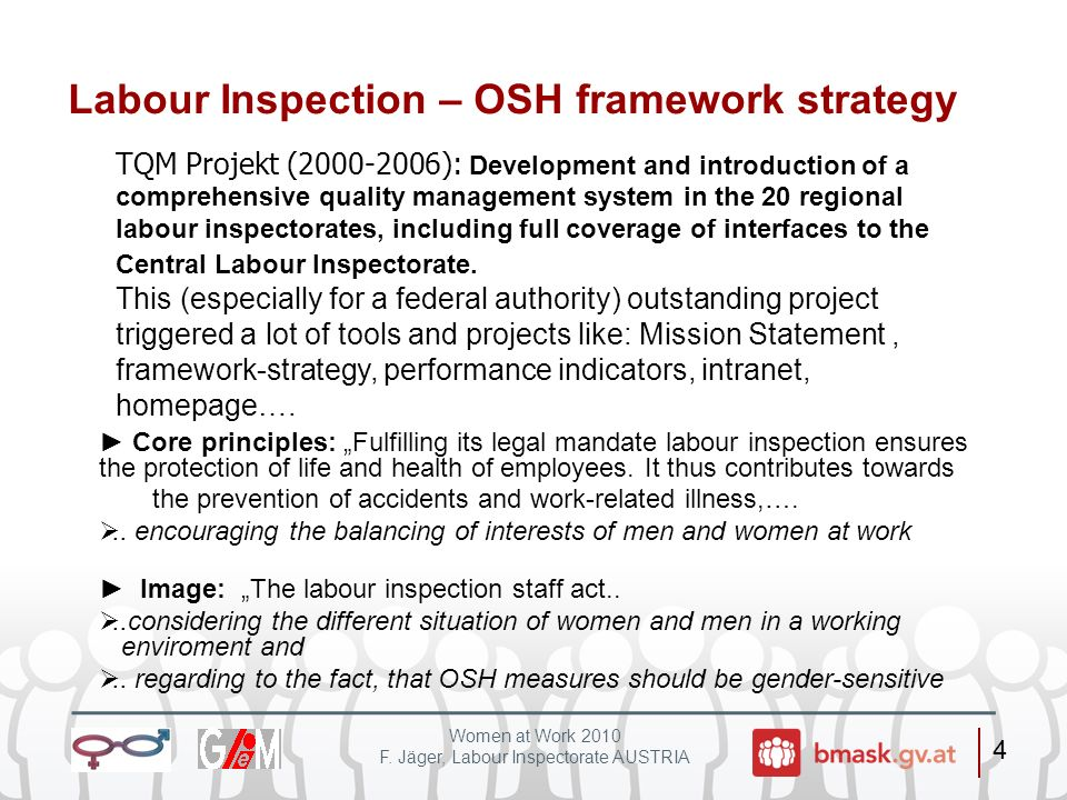 Labour Inspection – OSH framework strategy