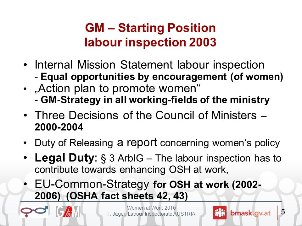 GM – Starting Position labour inspection 2003