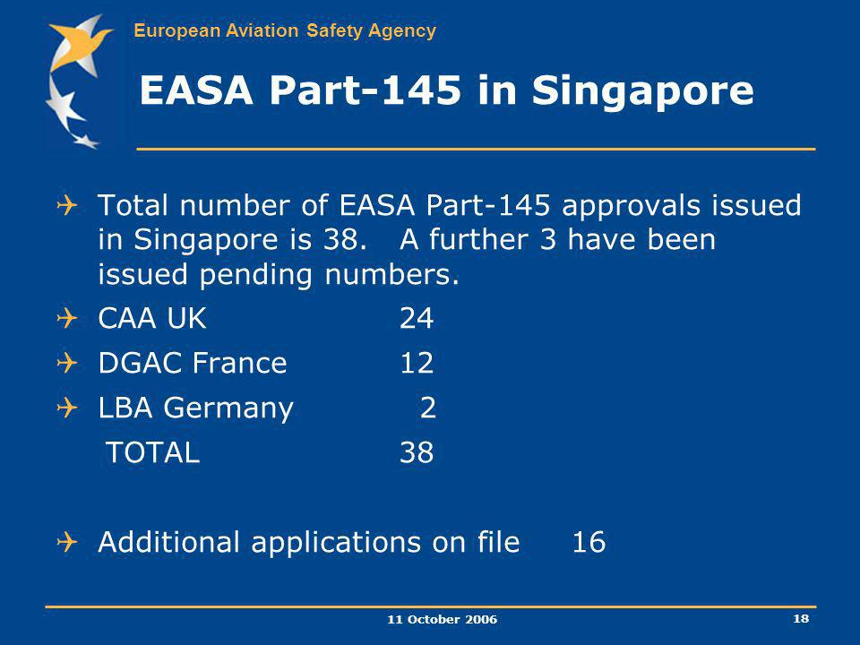 EASA Part-145 in Singapore