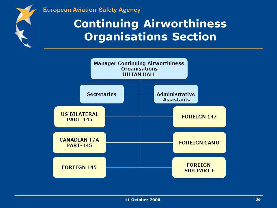 Continuing Airworthiness Organisations Section