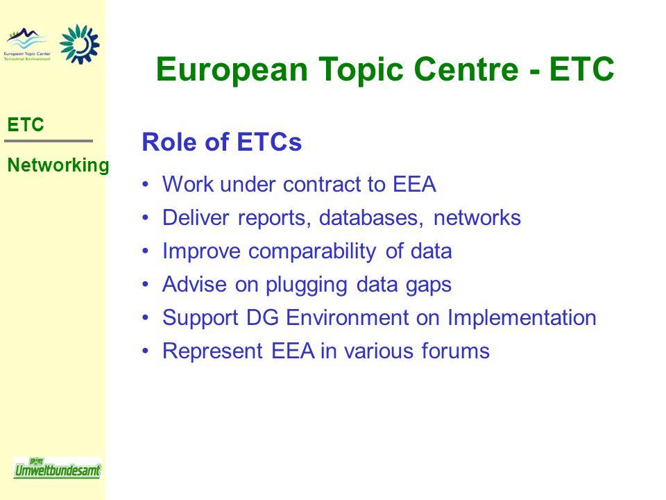 European Topic Centre - ETC