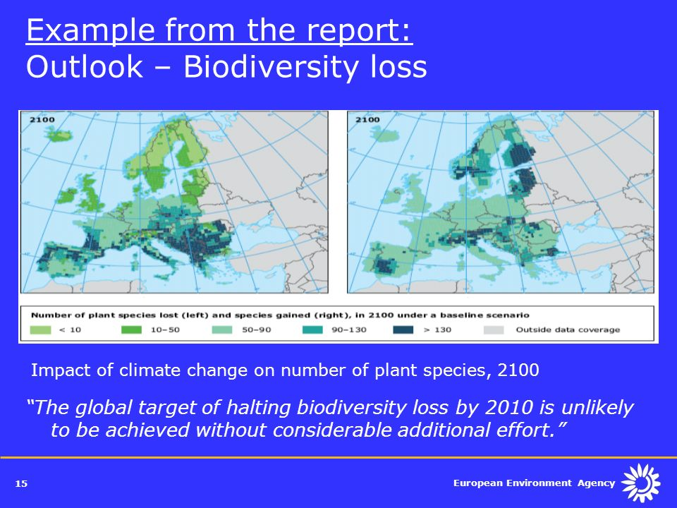Example from the report: Outlook – Biodiversity loss