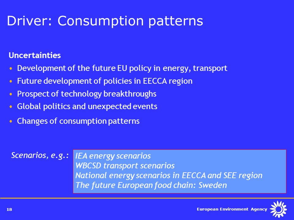 Driver: Consumption patterns