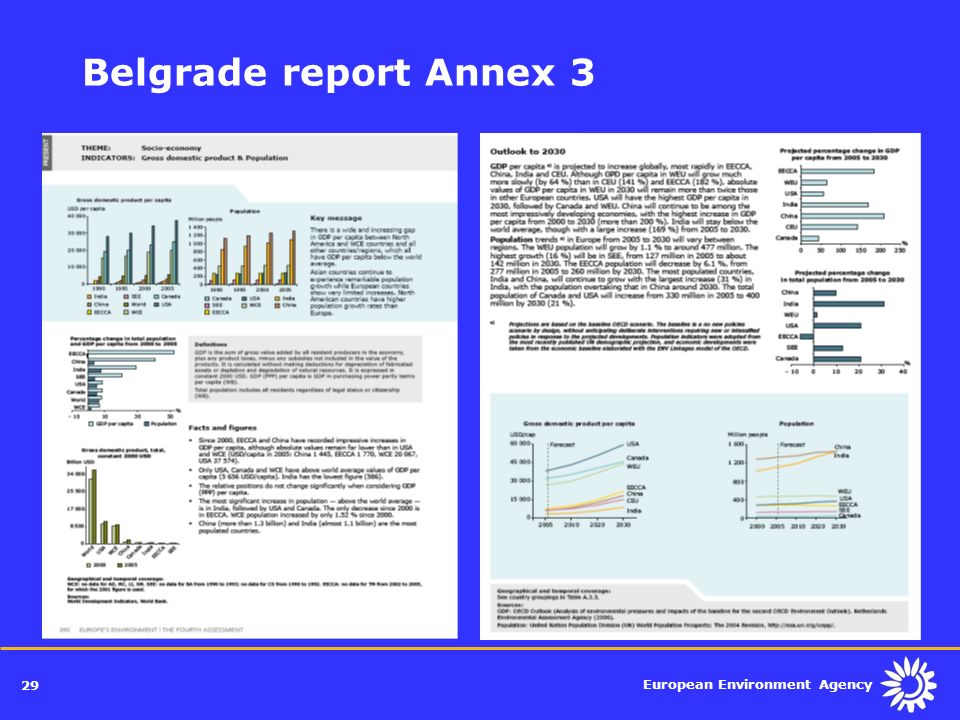 Belgrade report Annex 3