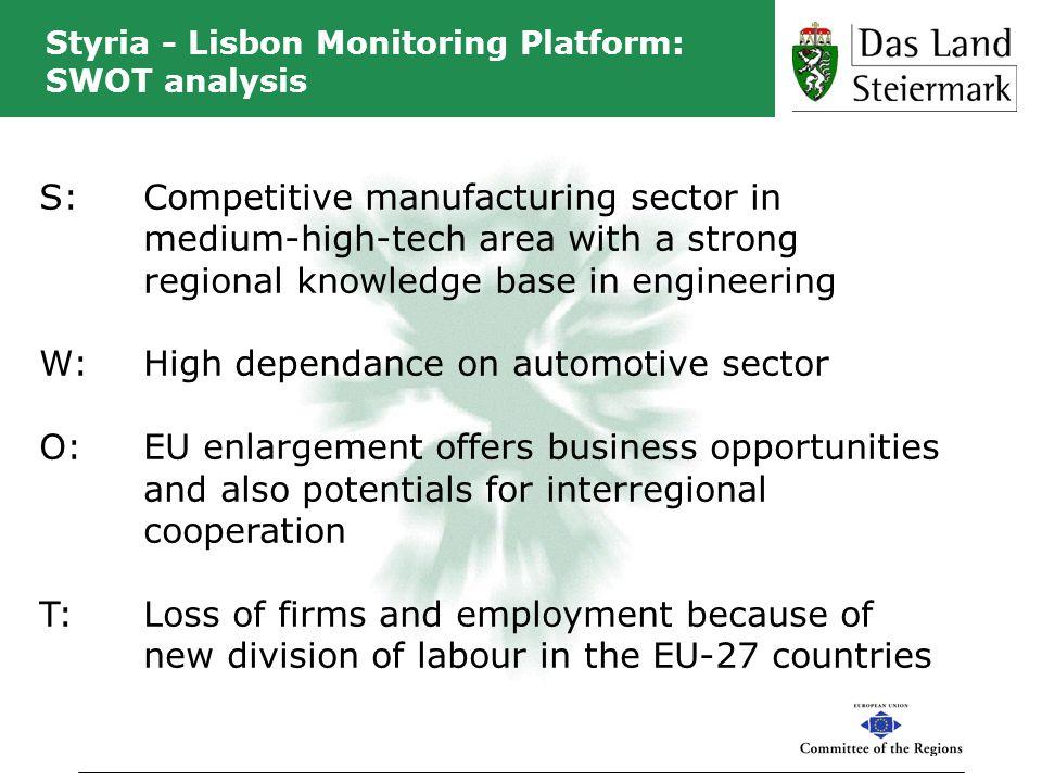 Styria - Lisbon Monitoring Platform: SWOT analysis