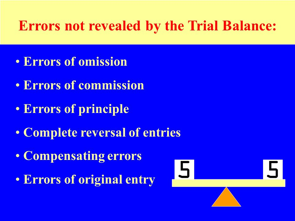 Errors not revealed by the Trial Balance: