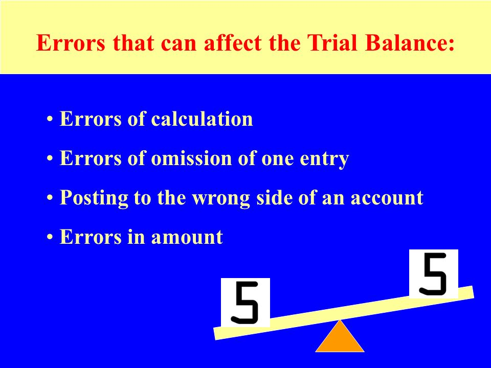Errors that can affect the Trial Balance: