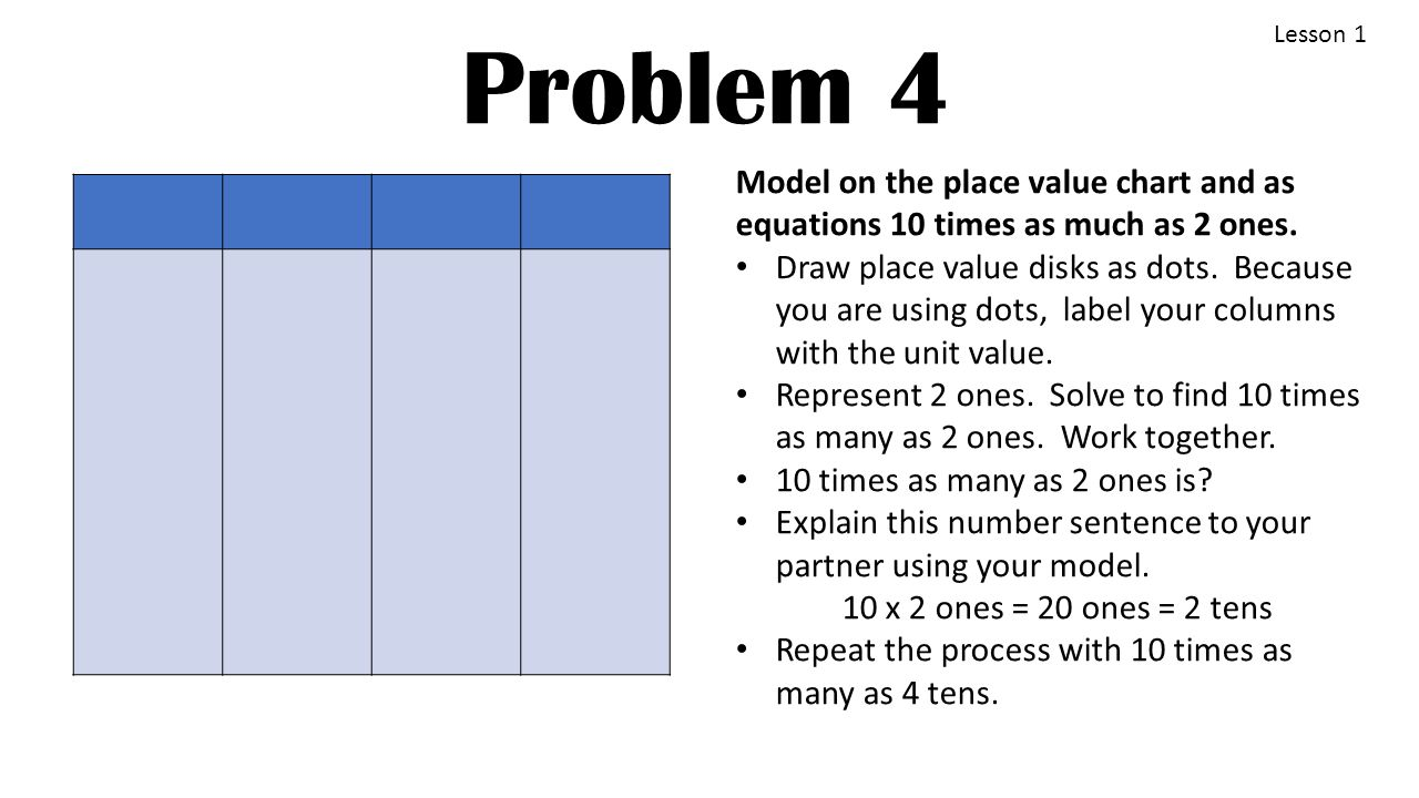 worksheet Number Place Value Chart topic a place value of multi digit whole numbers ppt video model on the chart and as equations 10 times