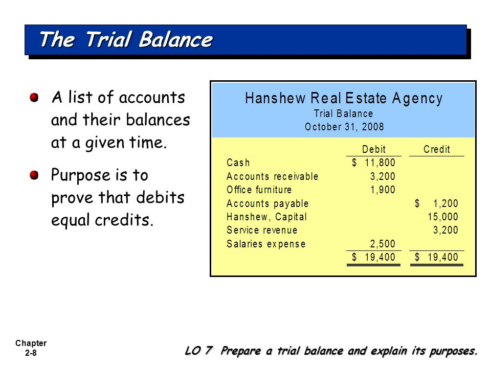 accounting trial balance A trial balance is a basic accounting tool that lists all of a business's credits and debits in two side-by-side columns if there are no errors, the two sides of the trial balance.