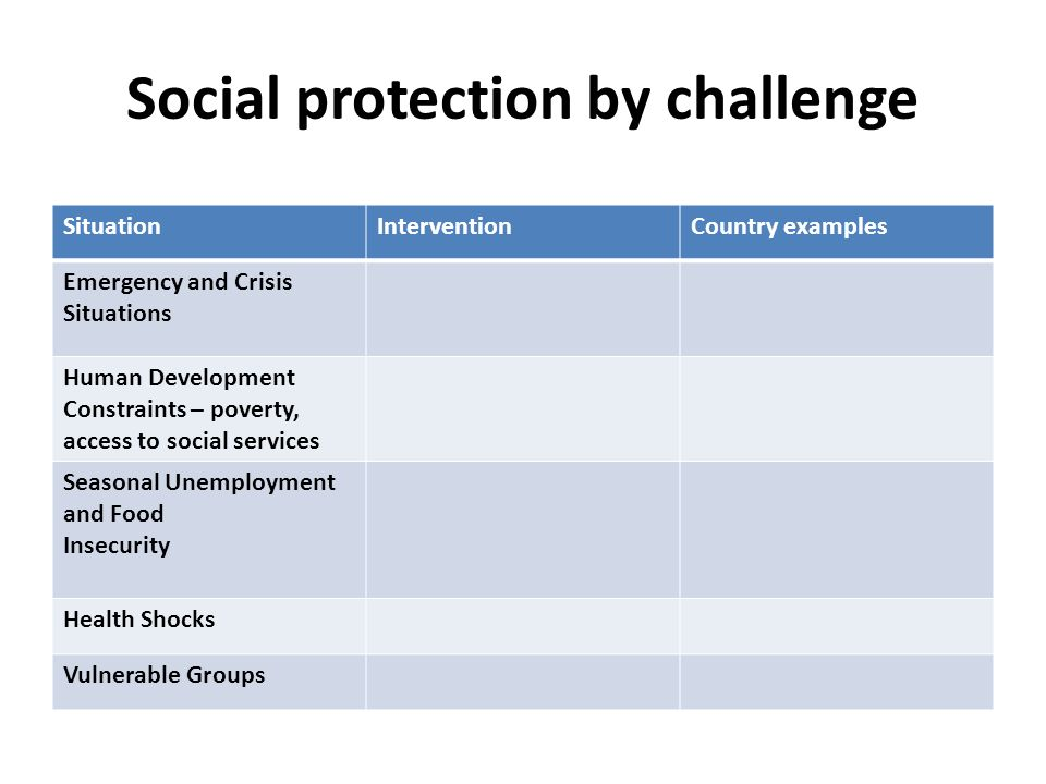 Social protection by challenge