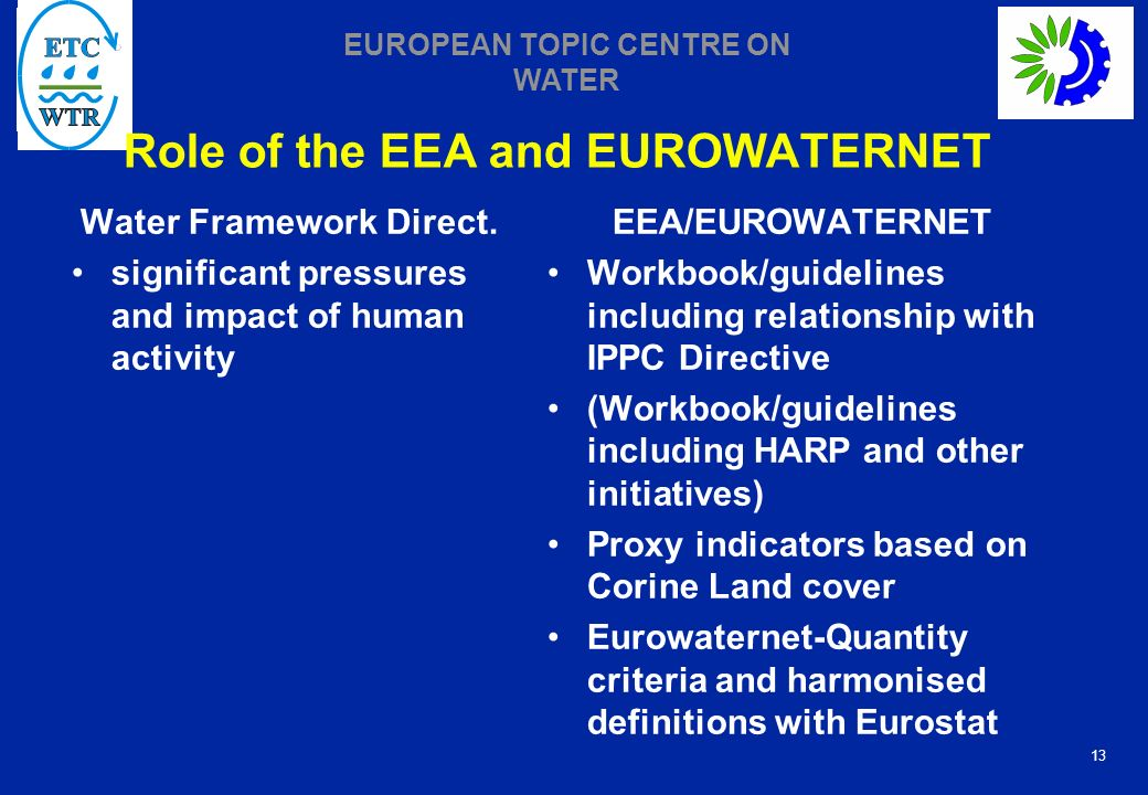 Role of the EEA and EUROWATERNET