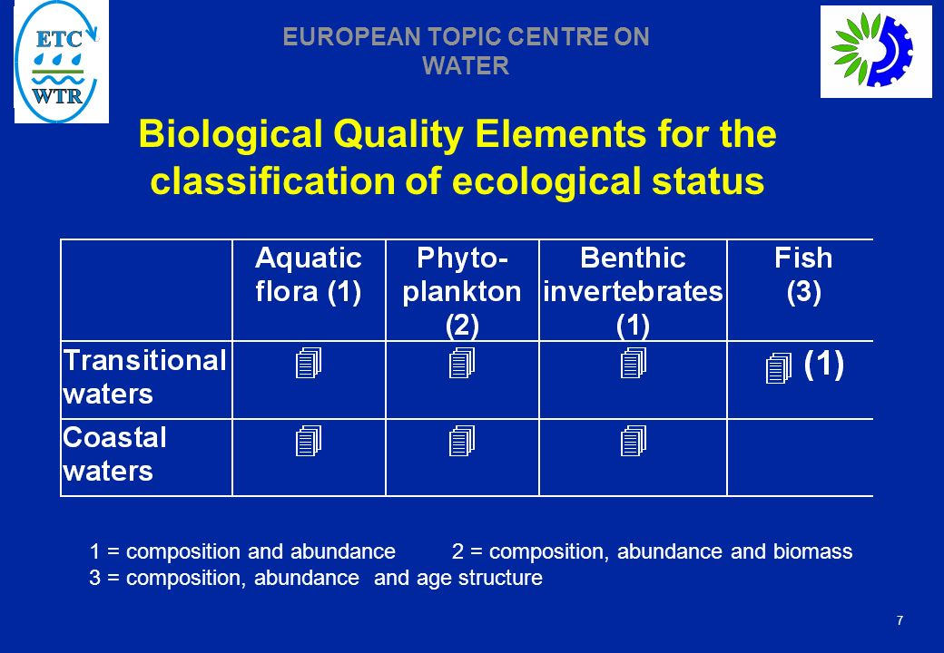 Biological Quality Elements for the classification of ecological status