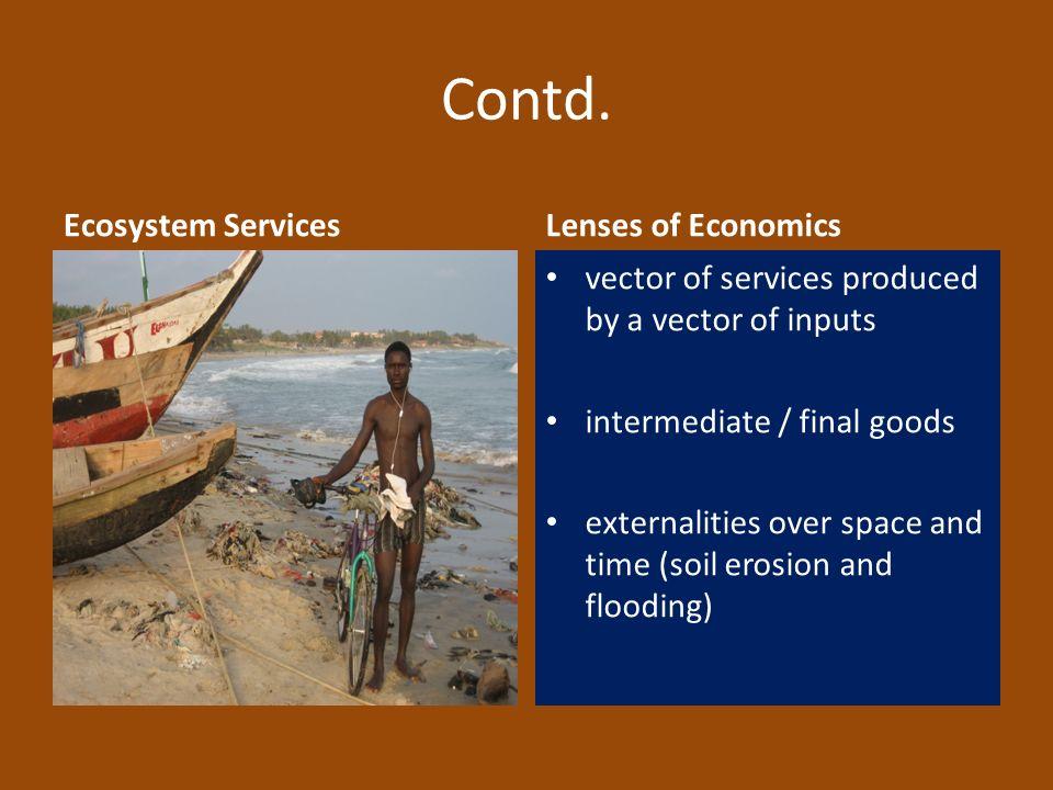 Contd. Ecosystem Services Lenses of Economics