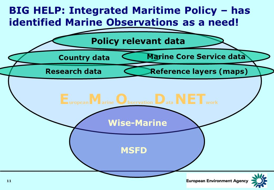Marine Core Service data Reference layers (maps)